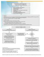 ADHD-Diagnosis page
